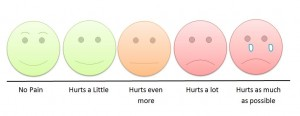 Children's_pain_scale