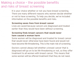 Making a choice - the possible benefits of breast screening